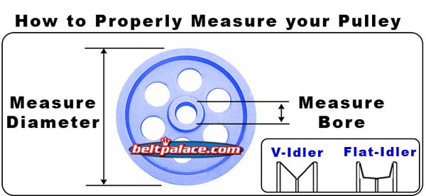 How to measure your idler pulley